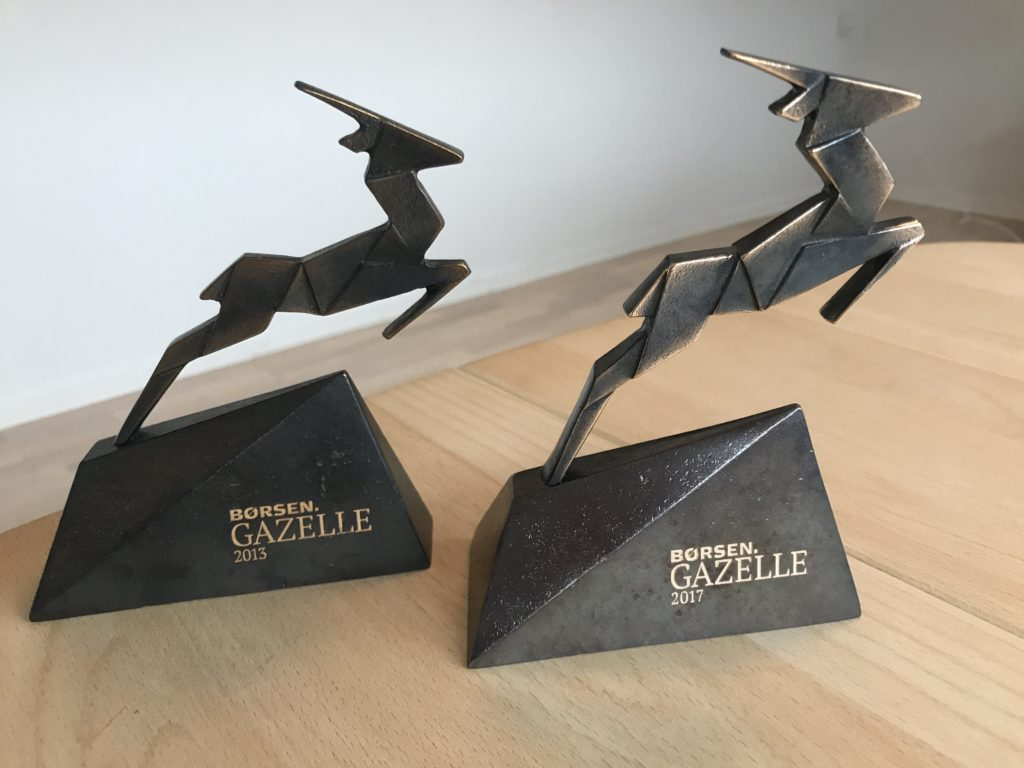 Gazeller som Personale-match har modtaget