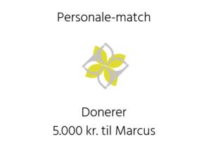 Marcus donation kræftens bekæmpelse